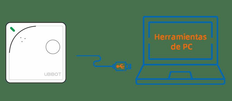 Ubibot Direct Access Tool