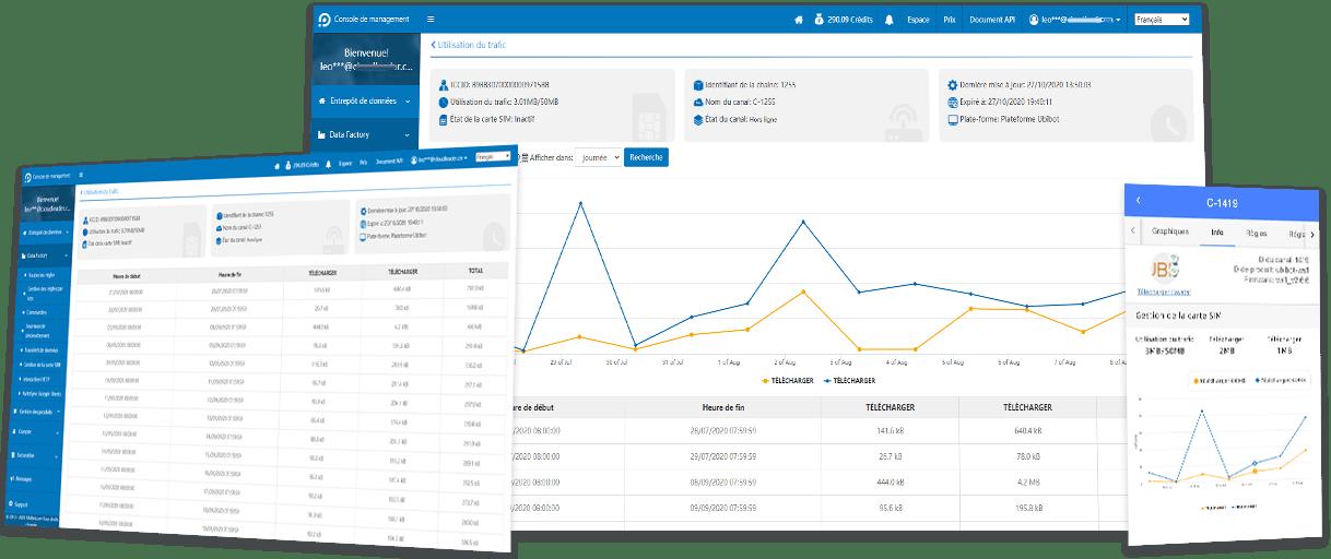 Visibilité et contrôle complets des données que vous avez utilisées