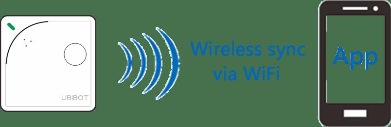 Ubibot Wireless Sync Via Wifi App