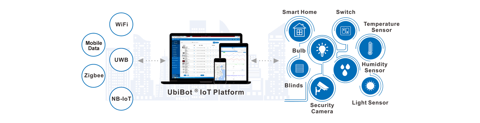 Explore the UbiBot IoT Platform