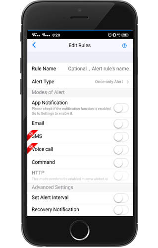 Multi-channel Configurable Alerts