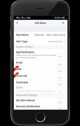 Multi-channel Configurable Alerts