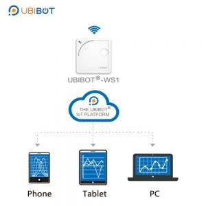 Amazing Smart Management Solution - Ubibot Multi-sensing